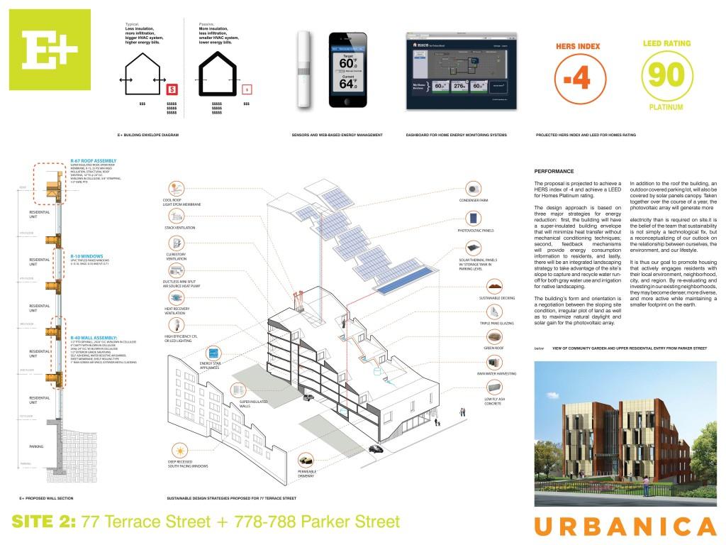 Urbanica Board_77 Terrace.indd